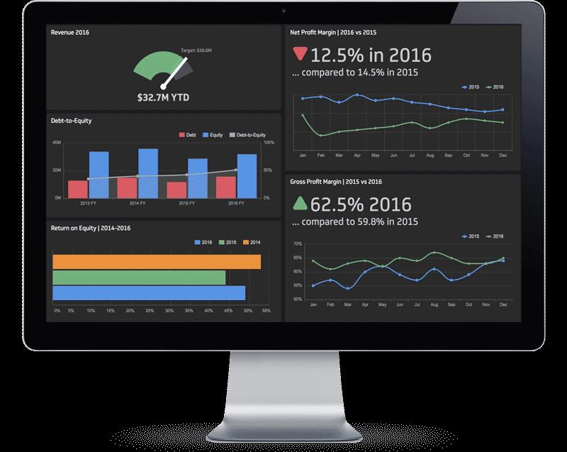 budgetering-och-ekonomistyrning-dashboard-datavisualisering